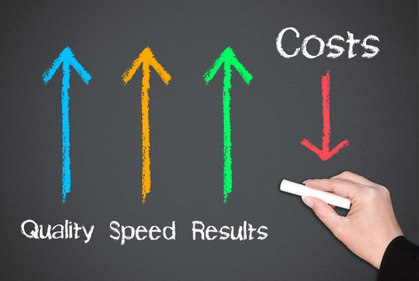 Quality and Performance Management