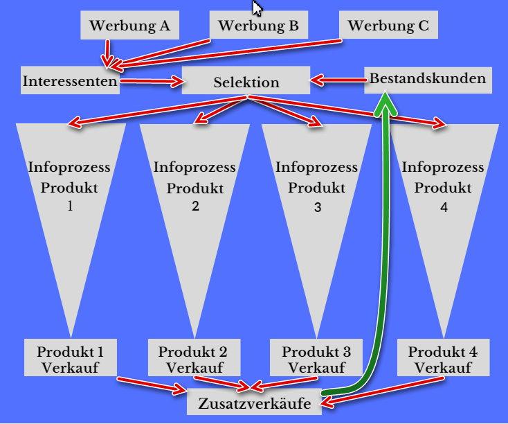 skalieren-selektieren-1